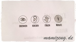 Symbole im Buch
